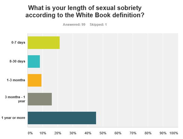 survey_results_q02