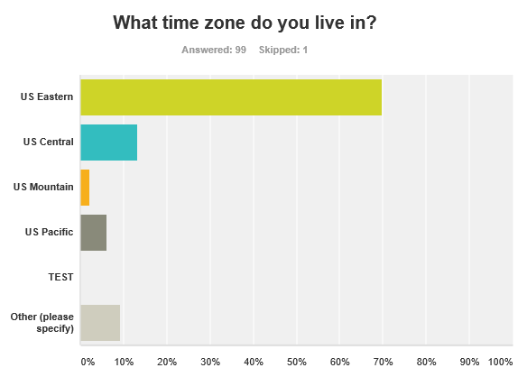 survey_results_q04