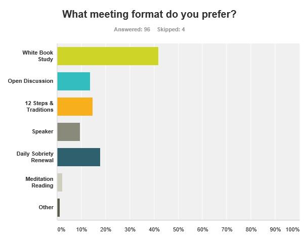 survey_results_q05
